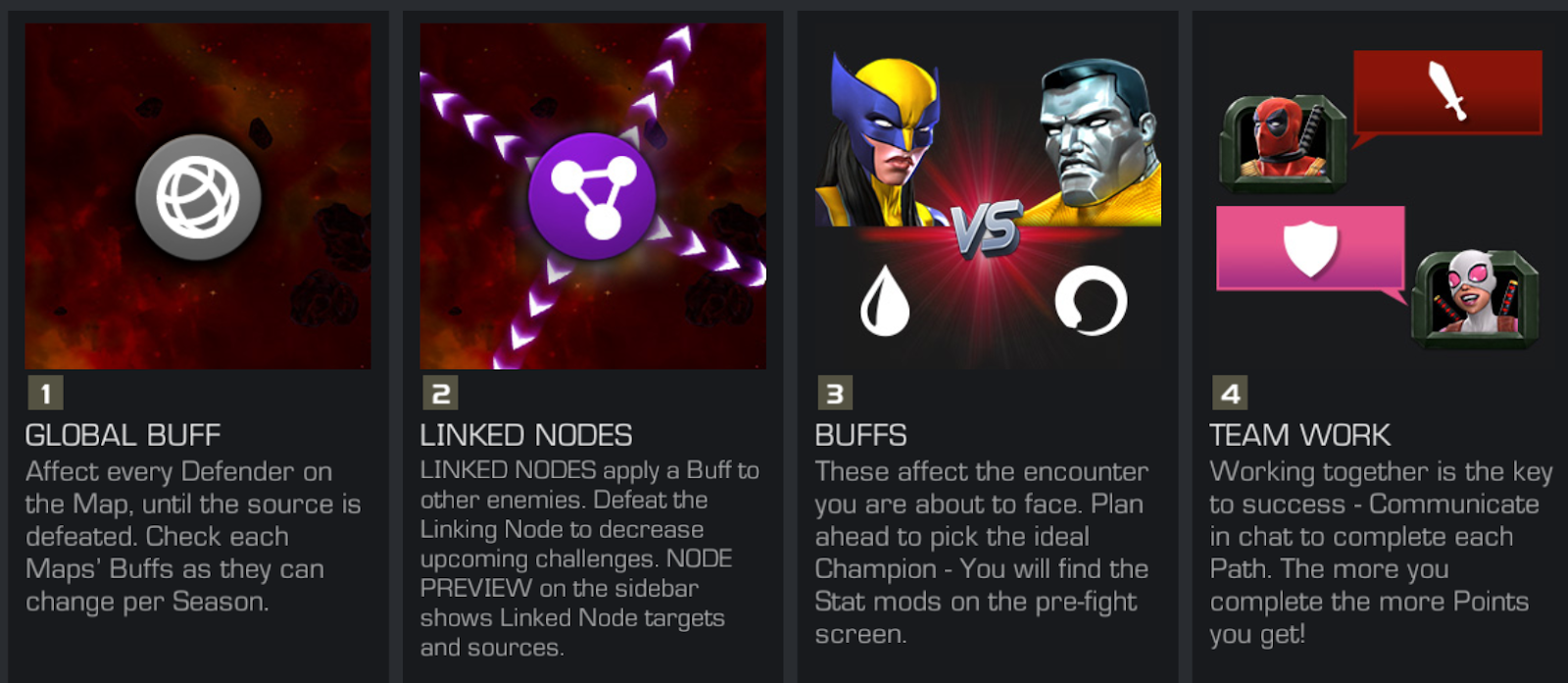 Node details By MCOC GUIDE BLOG