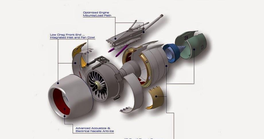Nexcelle nacelle to improve COMAC C919 efficiency - Aviation