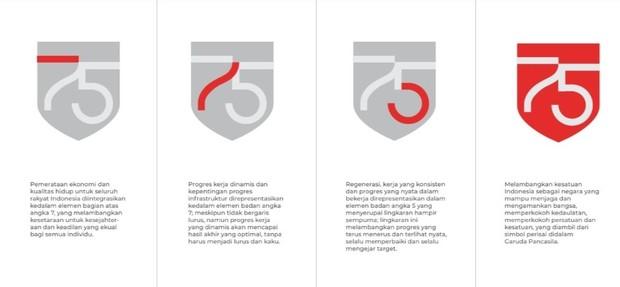 Makna Logo dan Tema 'Indonesia Maju' Peringatan HUT ke-75 Kemerdekaan RI Tahun 2020