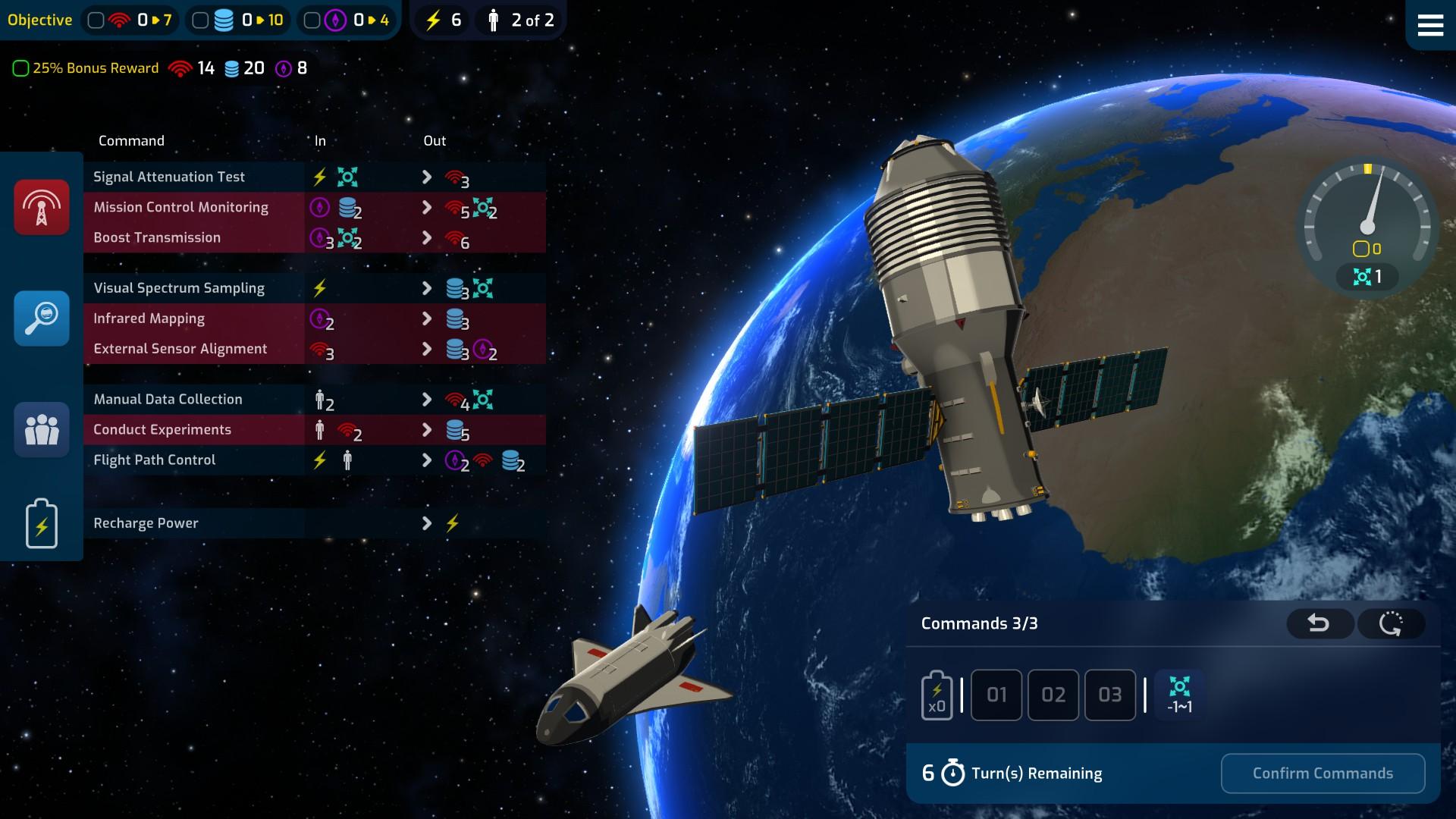 Mars Horizon Thrust Task