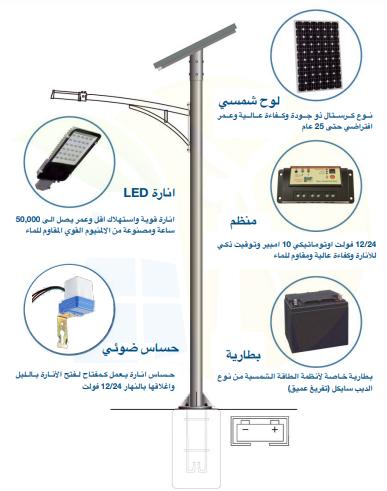 كتب الدكتور فتحى عبد القادر pdf