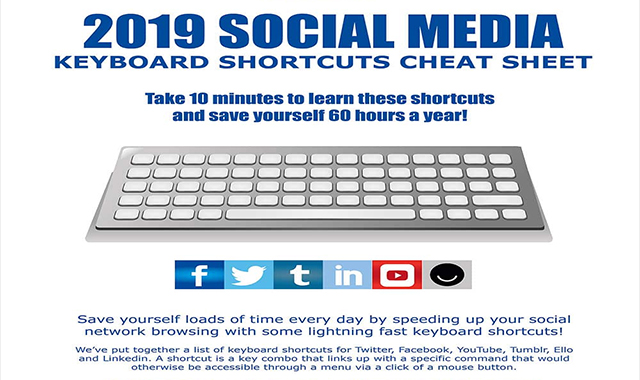 2019 Social Media Keyboard Shortcuts