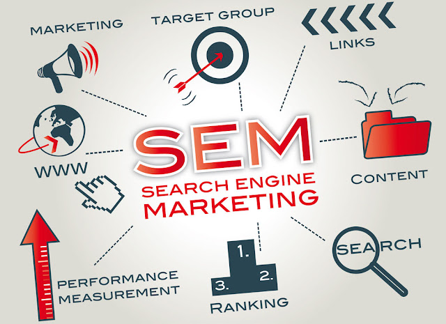 Search engine for marketing