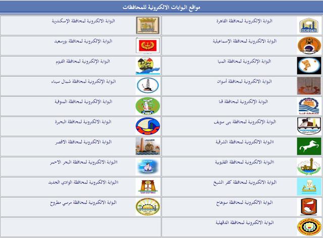مواقع البوابات الالكترونية للمحافظات - جميع المواقع الرسمية للبوابات الاكترونية جميع المحافظات