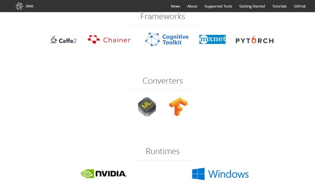 onnx converters and frameworks , runtimes