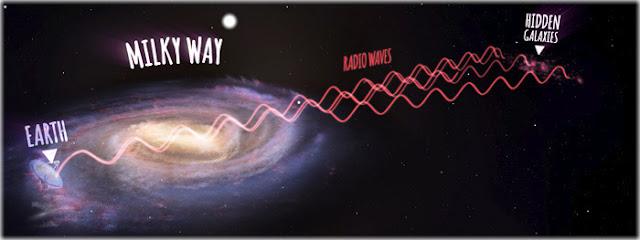 Centenas de galáxias escondidas foram encontradas atrás da Via Láctea - fevereiro