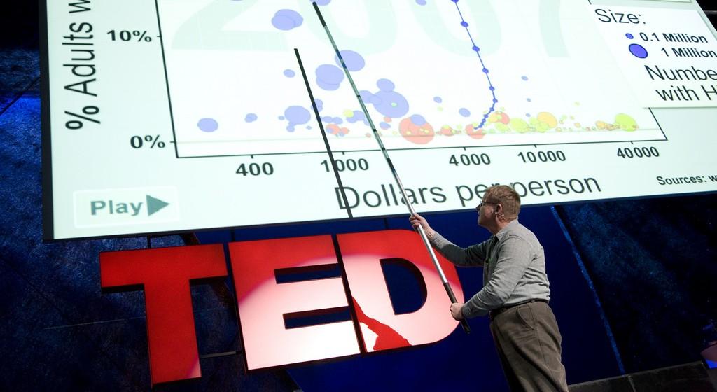 Las 10 mejores charlas ted de analisis de datos business las 10 mejores charlas ted de analisis de datos urtaz Gallery