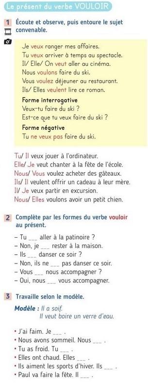 Czasowniki modalne: devoir, savoir, pouvoir i vouloir - czasownik vouloir - ćwiczenie - Francuski przy kawie