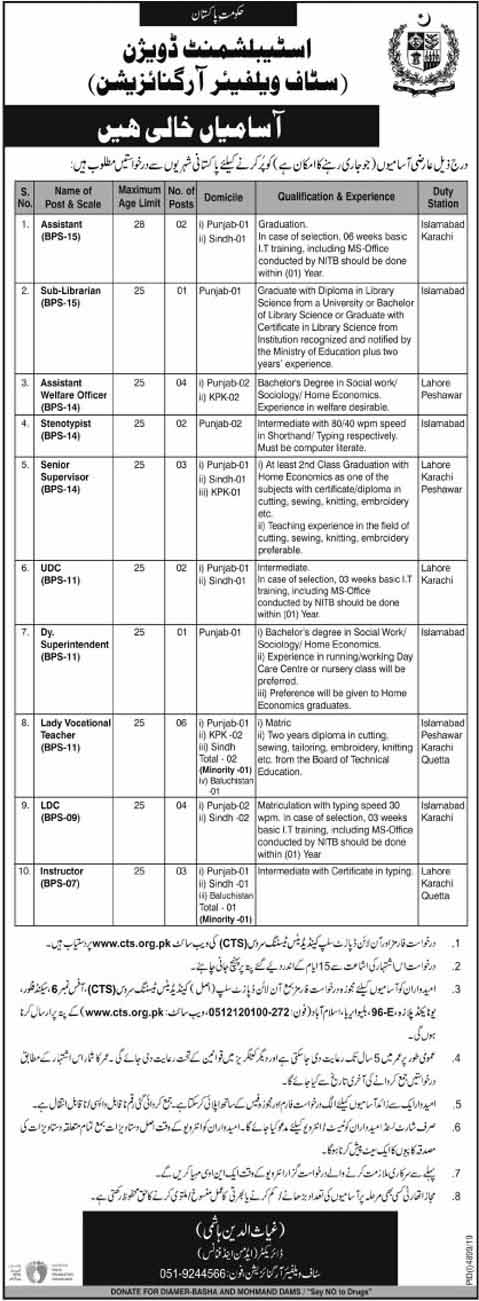 Multiple Government  jobs in Establishment Division Govt Of Pakistan