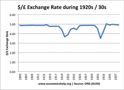 how the floating exchange rates promotes economic stability Keywords: exchange rate regime economic growth  on growth to the level of  uncertainty imposed by flexible option of the rate  devaluation will result in  higher rate of inflation, but no increase in real economic growth.