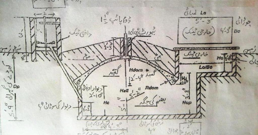 Biogas+Plant+Diagram+in+Urdu Biogas Digester Design For Home on home biogas generator diagram, home biogas for use, home biogas plant, home biogas generator blueprints, home biogas generator plans, home biogas system,