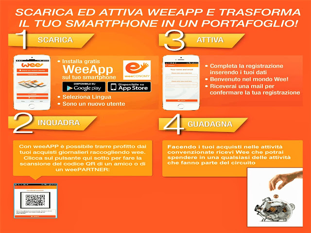 Weeapp opinioni applicazione iphone google play