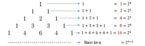 Jenis Pola Bilangan Beserta Rumus dan Contohnya 10 Jenis Pola Bilangan Beserta Rumus dan Contohnya