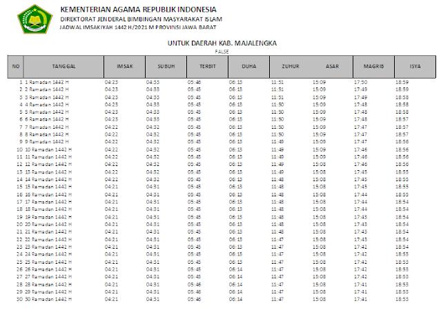 Jadwal Imsakiyah Ramadhan 1442 H Kabupaten Majalengka, Provinsi Jawa Barat