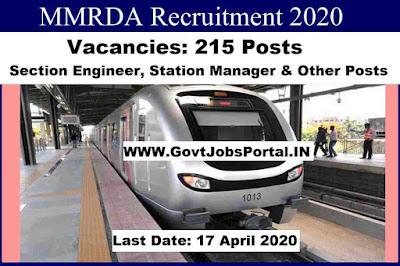 MMRDA Vacancy 2020