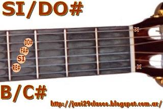 acorde guitarra chord guitar (SI con bajo en DO#)
