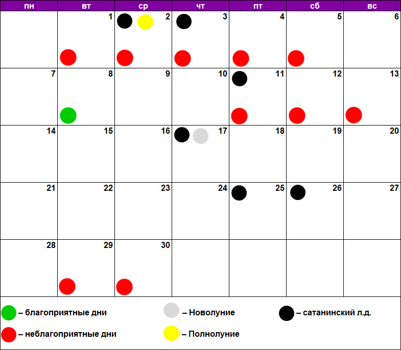 Химическая завивка по лунному календарю сентябрь 2020
