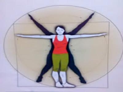 Gambar 8 Manfaat Aerobik Membentuk Tubuh Indah Dan Sehat
