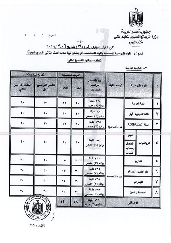 """""""مستند"""".. قرار وزير التعليم 191 لسنة 2019 بشأن نظام الدراسة الجديد للصفين الأول والثاني الثانوي %25D9%2582%25D8%25B1%25D8%25A7%25D8%25B1%2B191_009"""