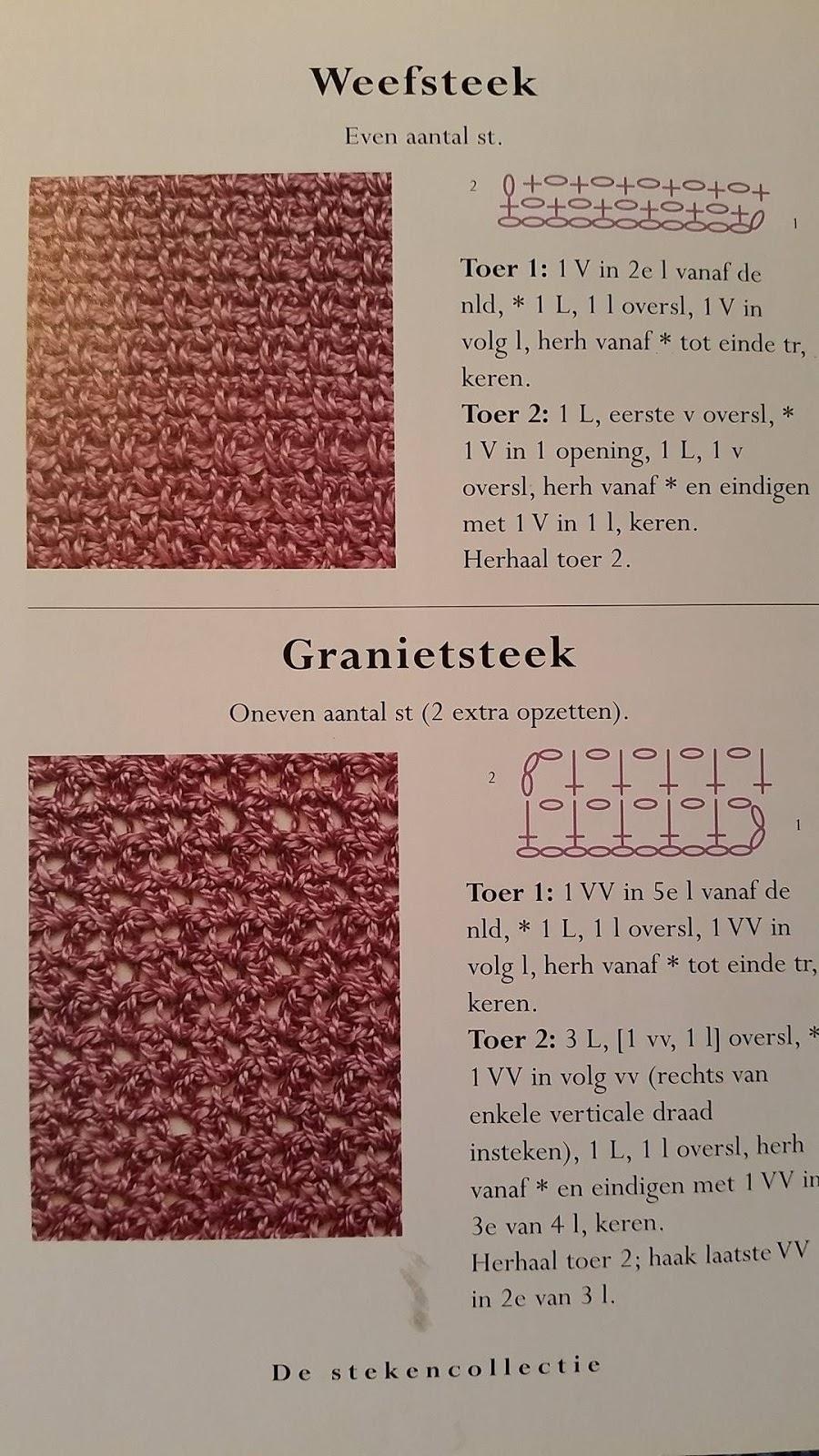 José Crochet Weefsteek Versus Granietsteek