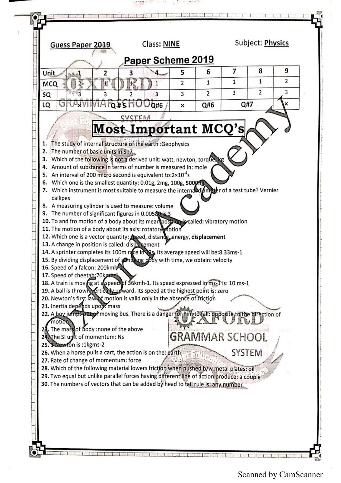 Physics 9th Class Guess 2019 ~ Sadaqat Academy