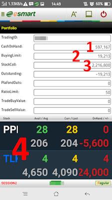 aplikasi sofware trading saham bni sekuritas 7