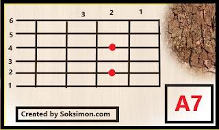 gambar kunci gitar A7