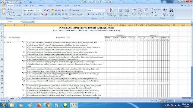 Contoh Format Terbaru Pemetaan KD Kelas 3 Mapel PJOK SD K13