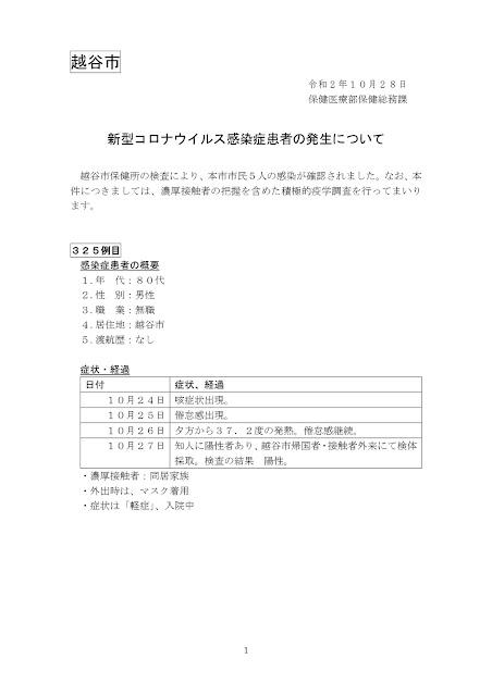 新型コロナウイルス感染症患者の発生について(10月28日発表)