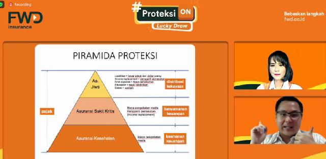 fwd-proteksion