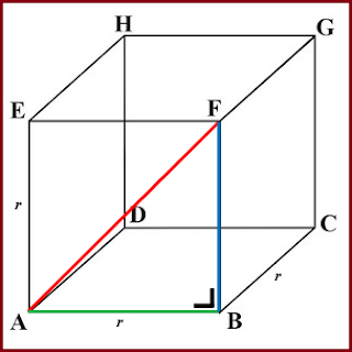 Cara Cepat Menghitung Panjang Diagonal Sisi pada Kubus