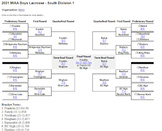 The road to the final for D1 South boys lacrosse