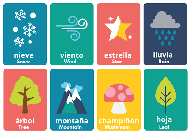 weather expressions in Spanish