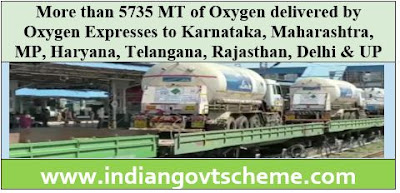 Oxygen Express from Indian Railways