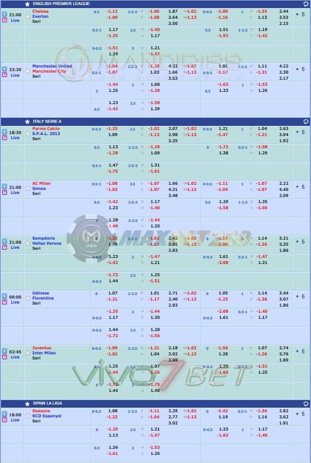Jadwal Pertandingan Sepakbola Hari Ini, Minggu Tgl 08 - 09 Maret 2020
