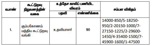 Thanjavur Cooperative Bank Recruitment 2020