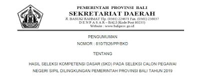 Pengumuman SKD CPNS Provinsi Bali 2019