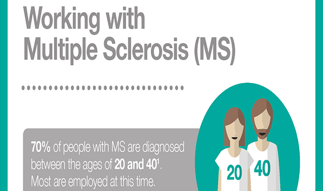 Working with Multiple Sclerosis (MS) #infographic
