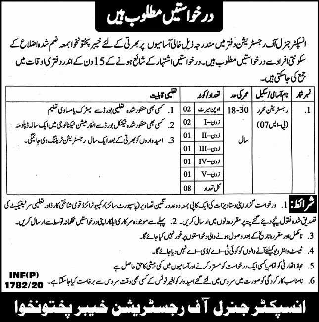 Registration Moharir Jobs