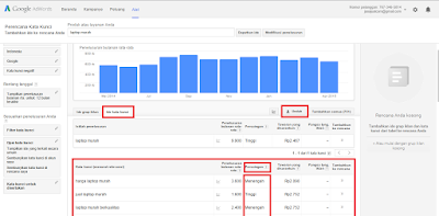 cara menggunakan Google Keywords Planner