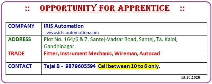 ITI and Diploma Job Walk In Interview Ahmedabad, Gujarat Company Parle Elizabeth Tools Pvt. Ltd. And More