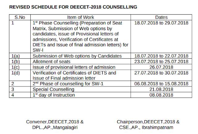 DEECET2018 Revised Shedule