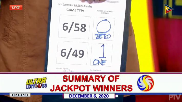 Bettor Wins Php 265 4m Super Lotto 6 49 Jackpot The Summit Express