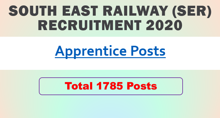 1785 Apprentice Posts Recruitment In South East Railway 2020