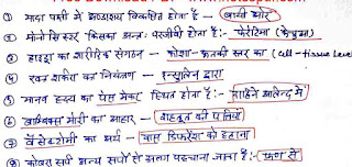 Biology One Liner Handwritten Notes in Hindi PDF Download