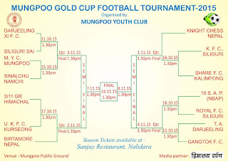 Mungpoo Gold Cup Football Tournament Fixture