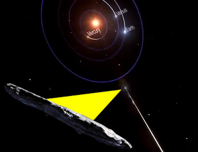 Details About Interstellar Space Object