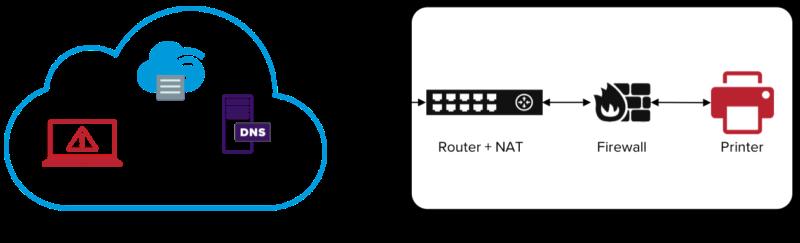 - ATTACKERS2 - 11 Zero-Day Vulnerabilities Found in VxWorks RTOS