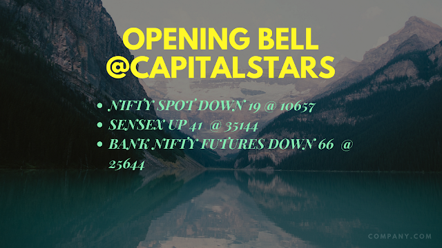 http://www.capitalstars.com/derivative/
