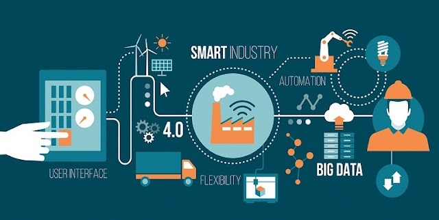 Smart Manufacturing di masa Covid19